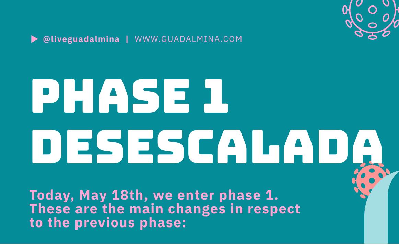 Phase 1 English